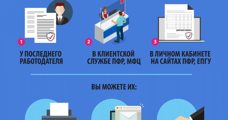 Что нужно знать об электронных трудовых книжках